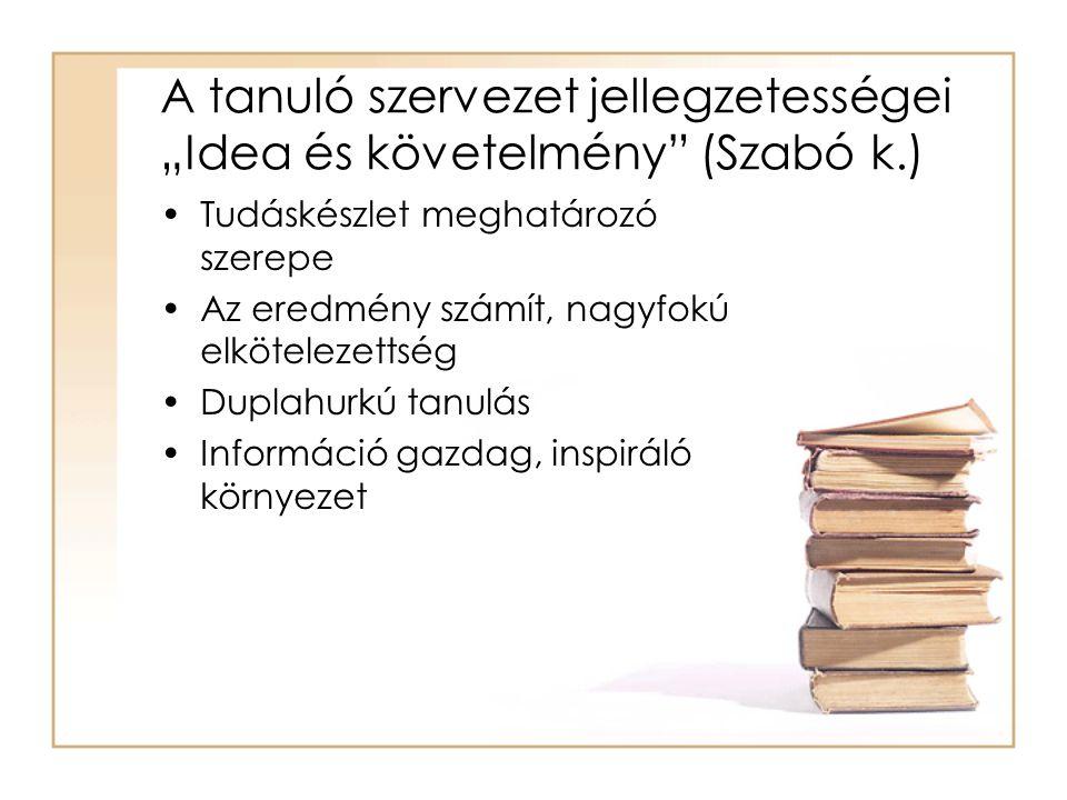"""A tanuló szervezet jellegzetességei """"Idea és követelmény (Szabó k.)"""