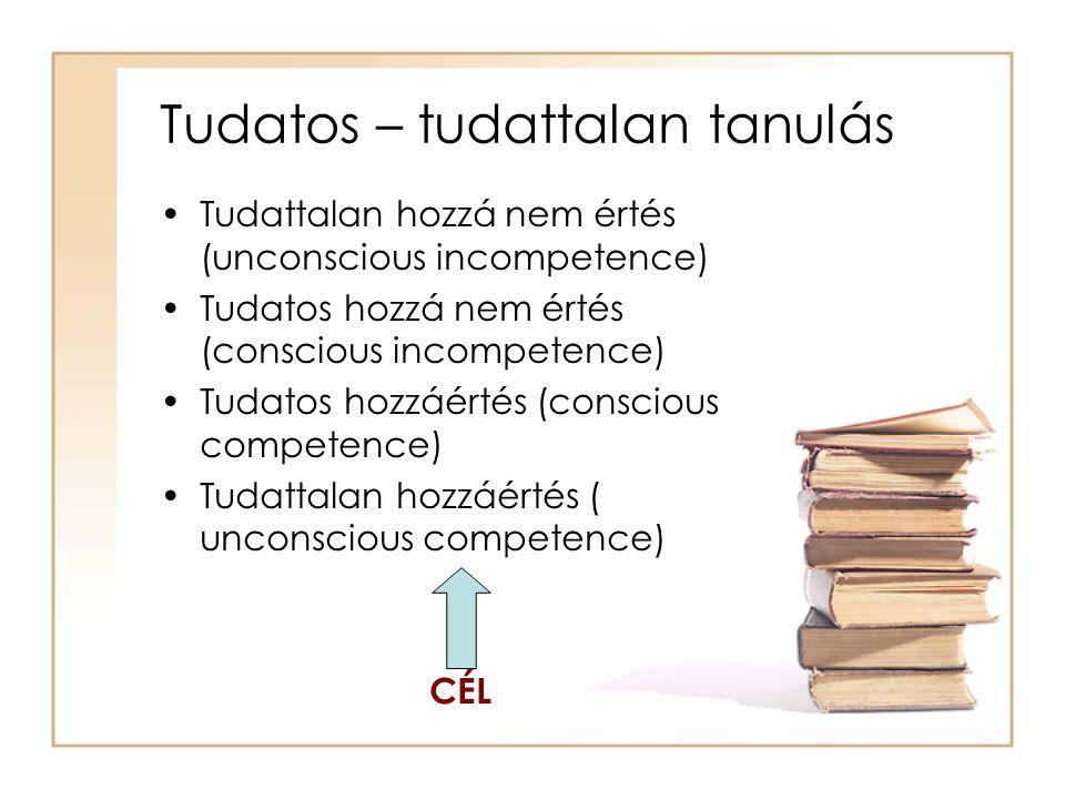 Tudatos – tudattalan tanulás