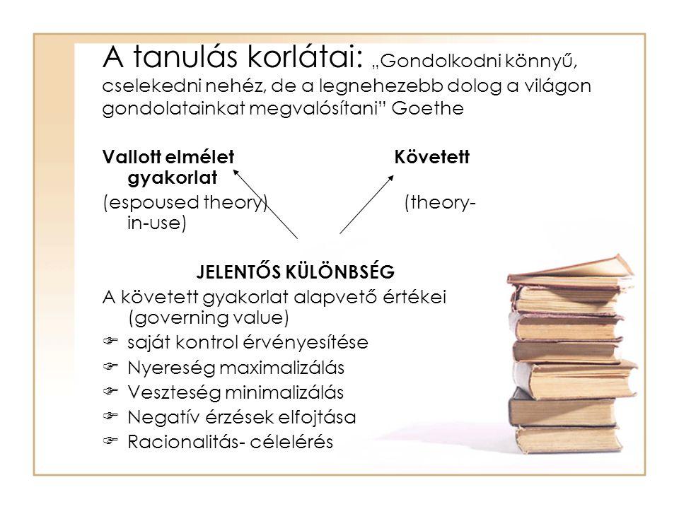 """A tanulás korlátai: """"Gondolkodni könnyű, cselekedni nehéz, de a legnehezebb dolog a világon gondolatainkat megvalósítani Goethe"""