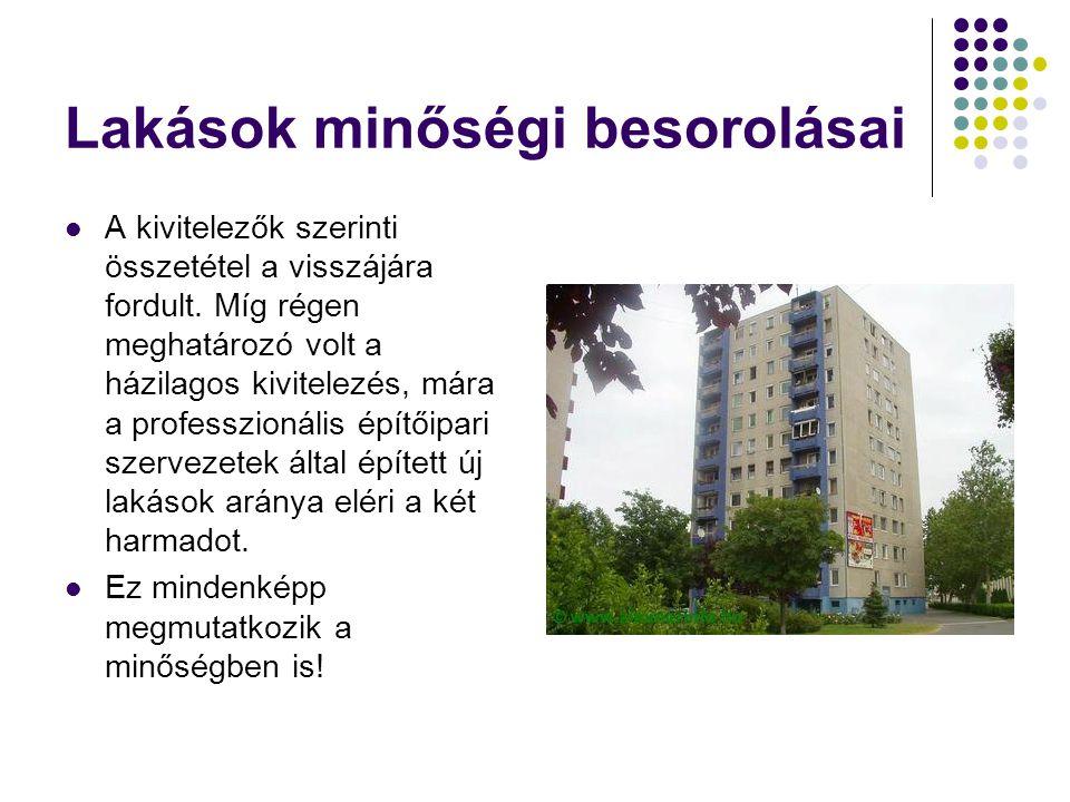 Lakások minőségi besorolásai