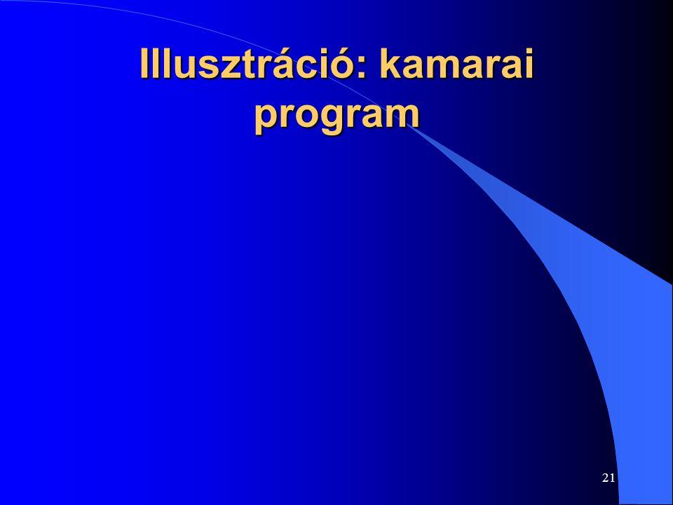 Illusztráció: kamarai program
