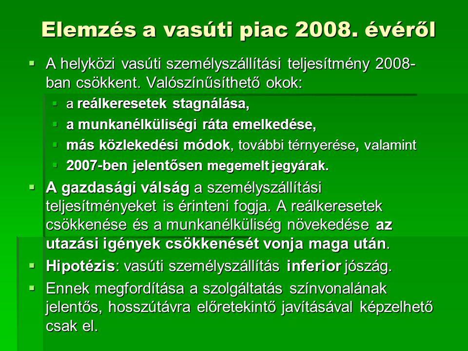 Elemzés a vasúti piac 2008. évéről