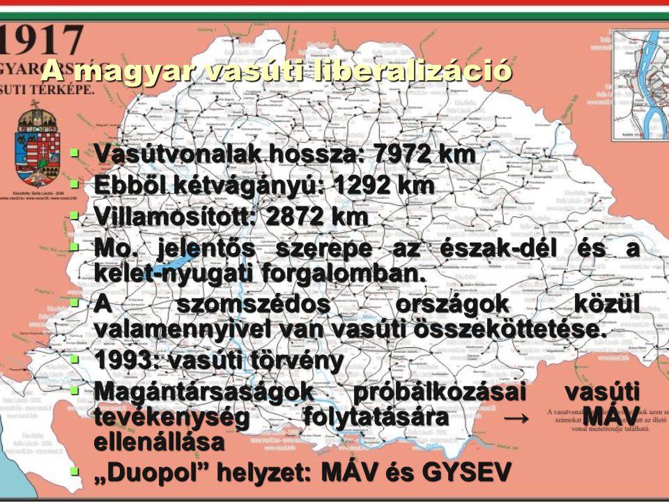 A magyar vasúti liberalizáció