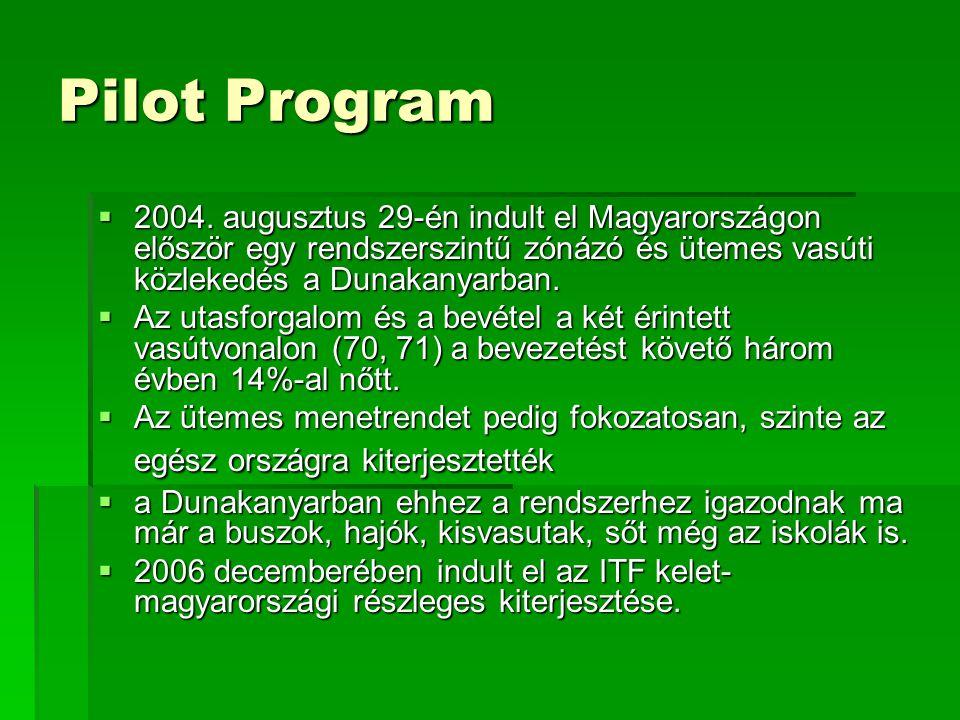 Pilot Program 2004. augusztus 29-én indult el Magyarországon először egy rendszerszintű zónázó és ütemes vasúti közlekedés a Dunakanyarban.