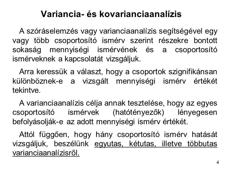 Variancia- és kovarianciaanalízis