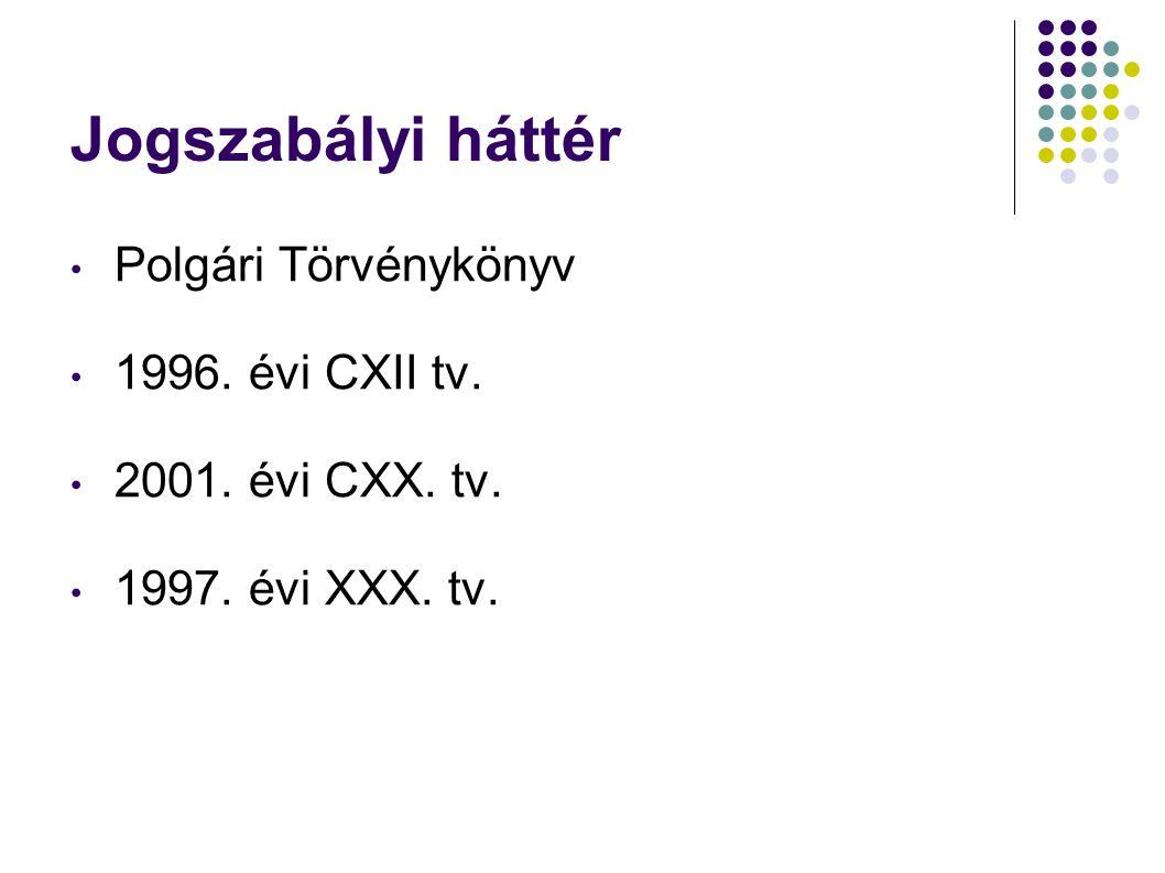 Jogszabályi háttér Polgári Törvénykönyv 1996. évi CXII tv.