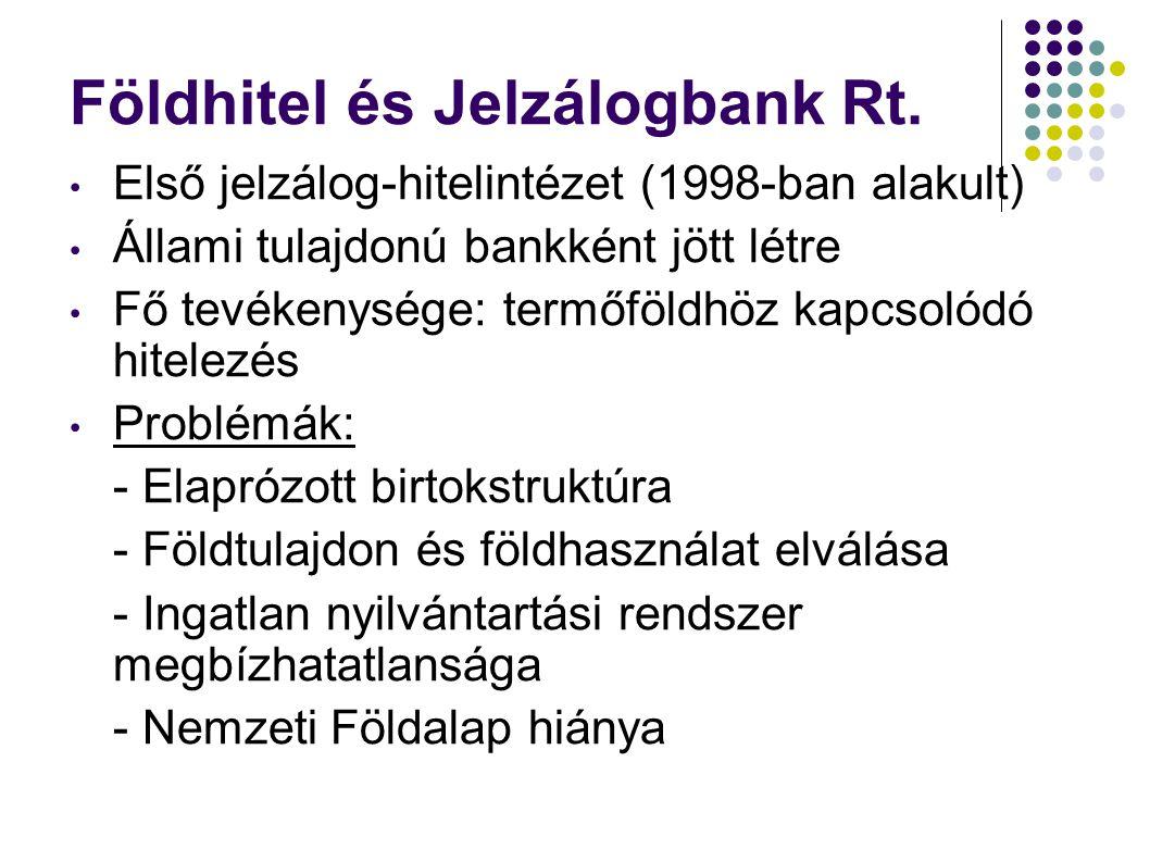 Földhitel és Jelzálogbank Rt.