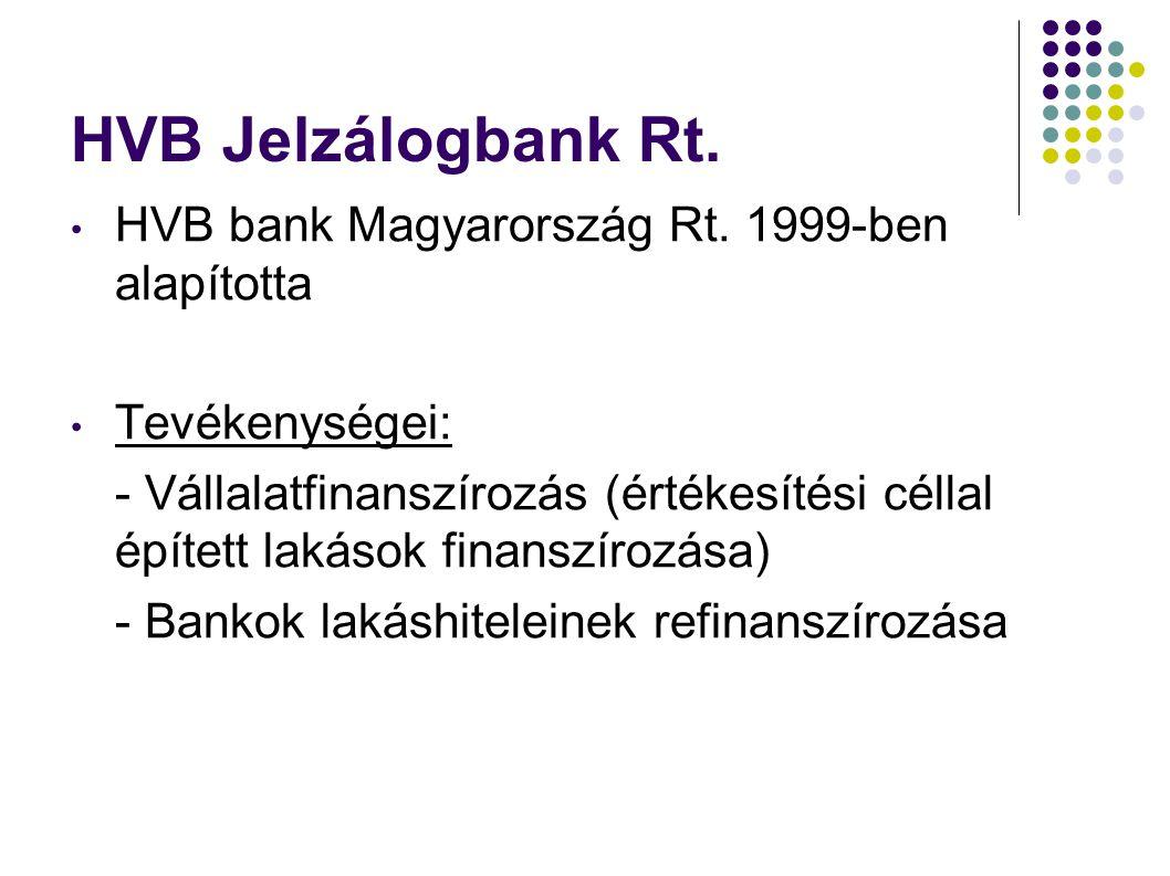 HVB Jelzálogbank Rt. HVB bank Magyarország Rt. 1999-ben alapította