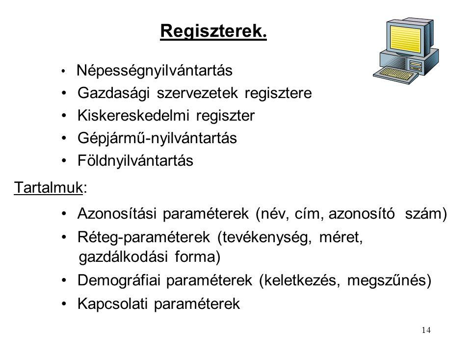 Regiszterek. Gazdasági szervezetek regisztere