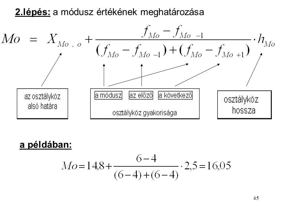 2.lépés: a módusz értékének meghatározása