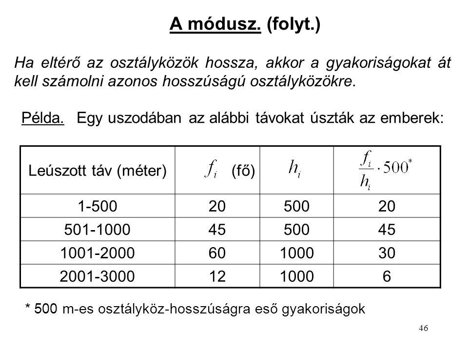 A módusz. (folyt.) Ha eltérő az osztályközök hossza, akkor a gyakoriságokat át kell számolni azonos hosszúságú osztályközökre.