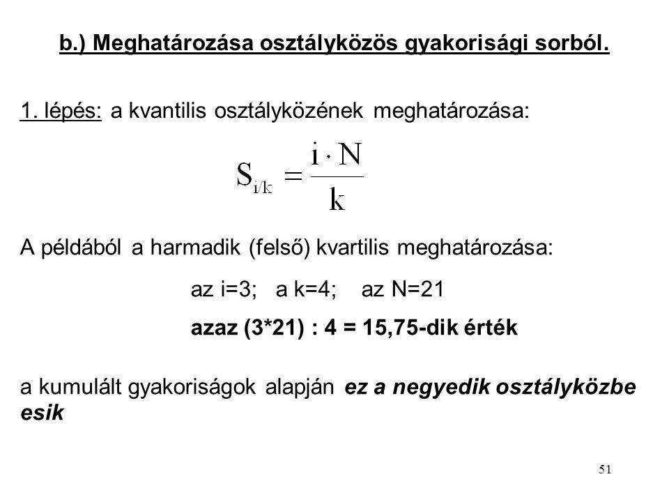 b.) Meghatározása osztályközös gyakorisági sorból.