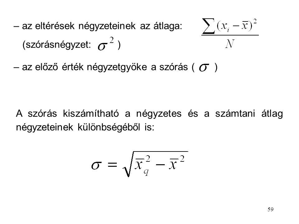 az eltérések négyzeteinek az átlaga: