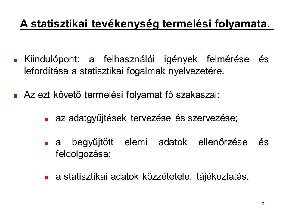 A statisztikai tevékenység termelési folyamata.