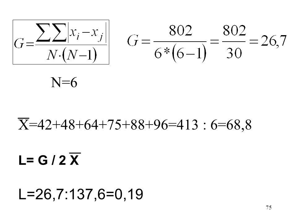 N=6 X=42+48+64+75+88+96=413 : 6=68,8 L= G / 2 X L=26,7:137,6=0,19