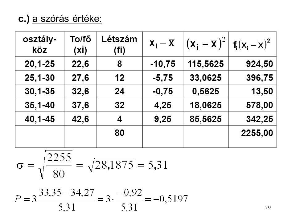 c.) a szórás értéke: osztály-köz To/fő (xi) Létszám (fi) 20,1-25 22,6