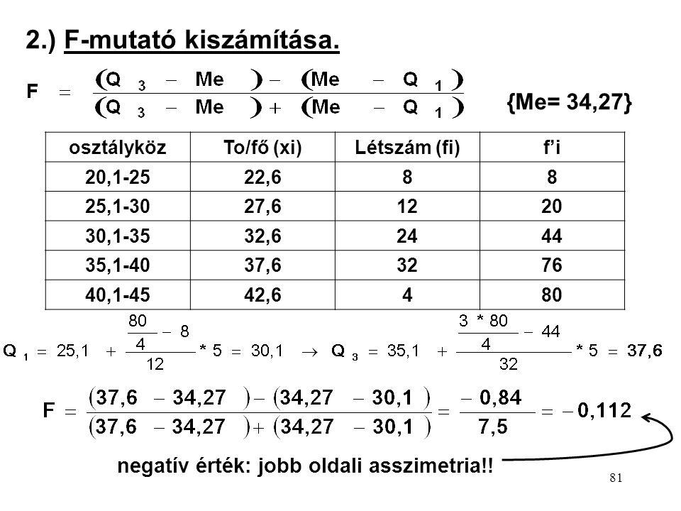 2.) F-mutató kiszámítása.