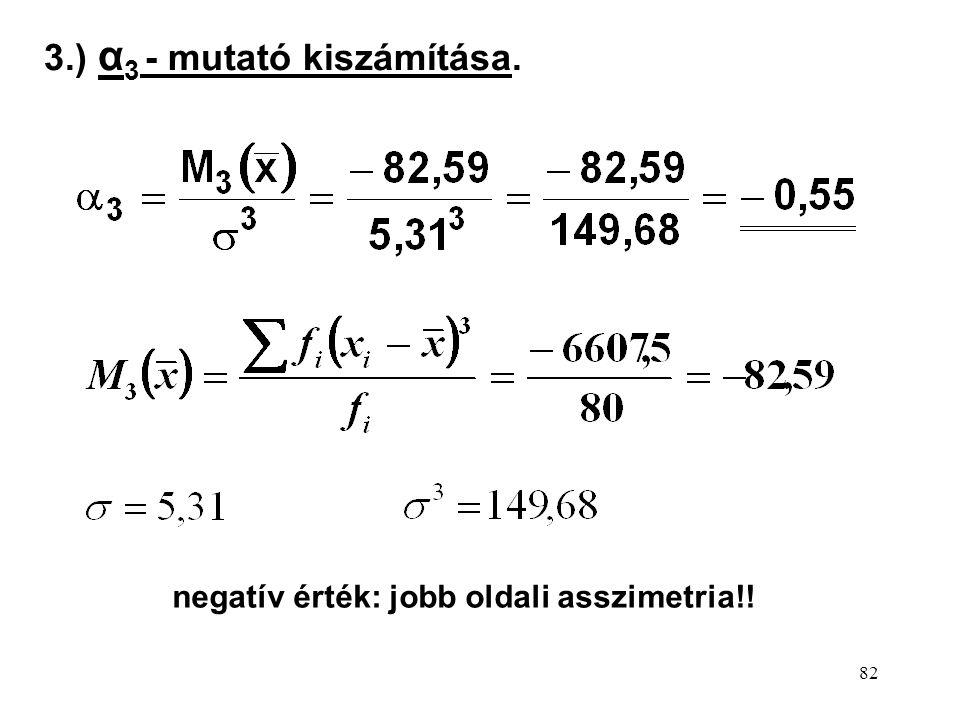 3.) α3 - mutató kiszámítása.