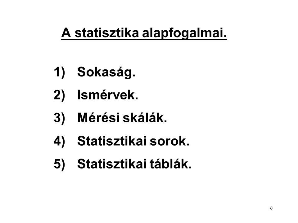 A statisztika alapfogalmai.