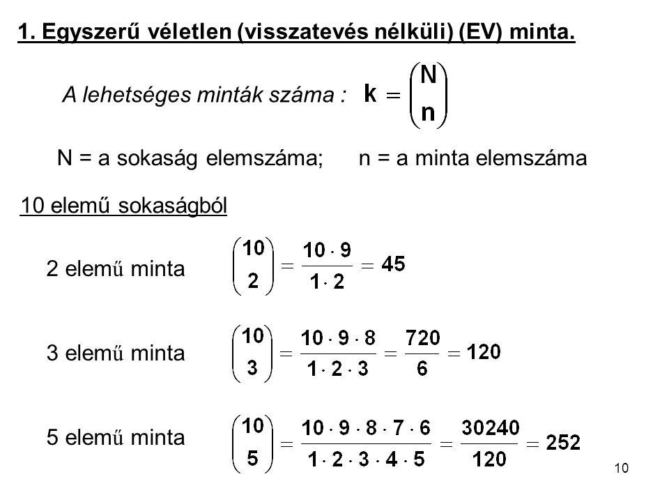 1. Egyszerű véletlen (visszatevés nélküli) (EV) minta.
