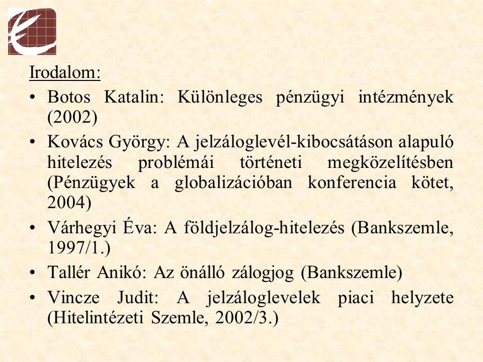 Irodalom: Botos Katalin: Különleges pénzügyi intézmények (2002)