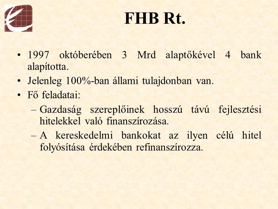 FHB Rt. 1997 októberében 3 Mrd alaptőkével 4 bank alapította.