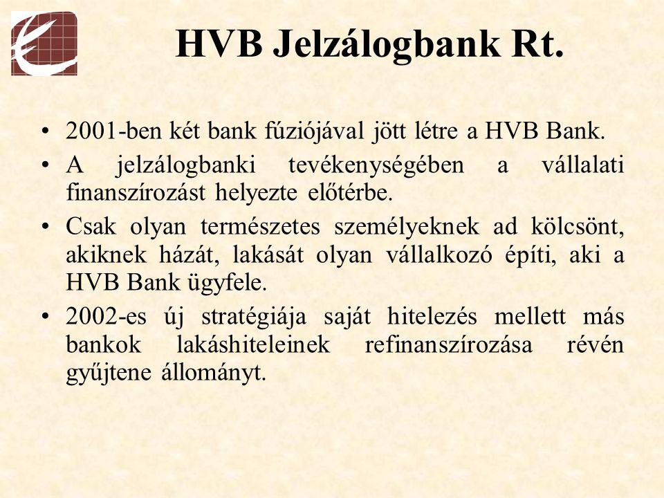 HVB Jelzálogbank Rt. 2001-ben két bank fúziójával jött létre a HVB Bank.