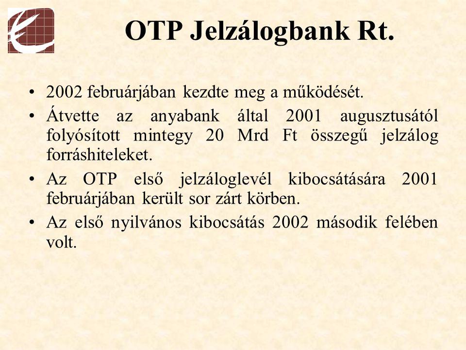 OTP Jelzálogbank Rt. 2002 februárjában kezdte meg a működését.