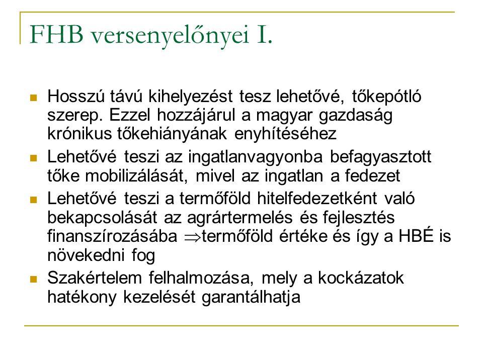 FHB versenyelőnyei I. Hosszú távú kihelyezést tesz lehetővé, tőkepótló szerep. Ezzel hozzájárul a magyar gazdaság krónikus tőkehiányának enyhítéséhez.