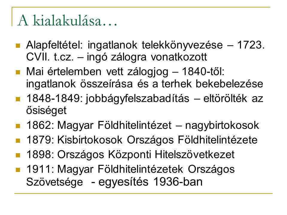 A kialakulása… Alapfeltétel: ingatlanok telekkönyvezése – 1723. CVII. t.cz. – ingó zálogra vonatkozott.