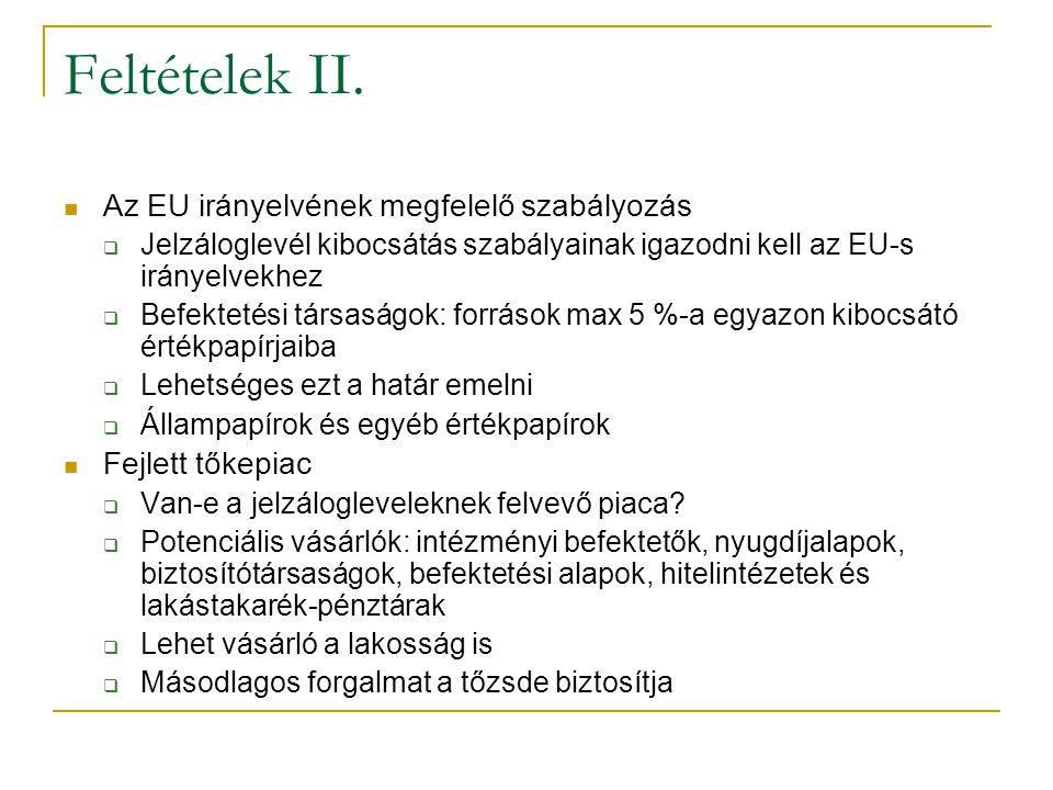 Feltételek II. Az EU irányelvének megfelelő szabályozás