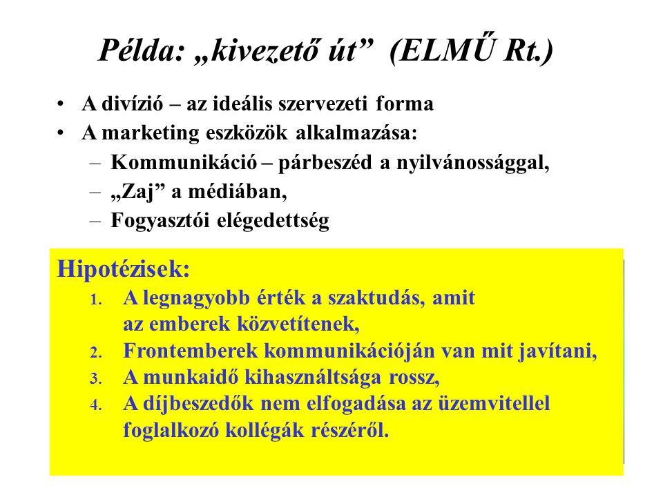 """Példa: """"kivezető út (ELMŰ Rt.)"""