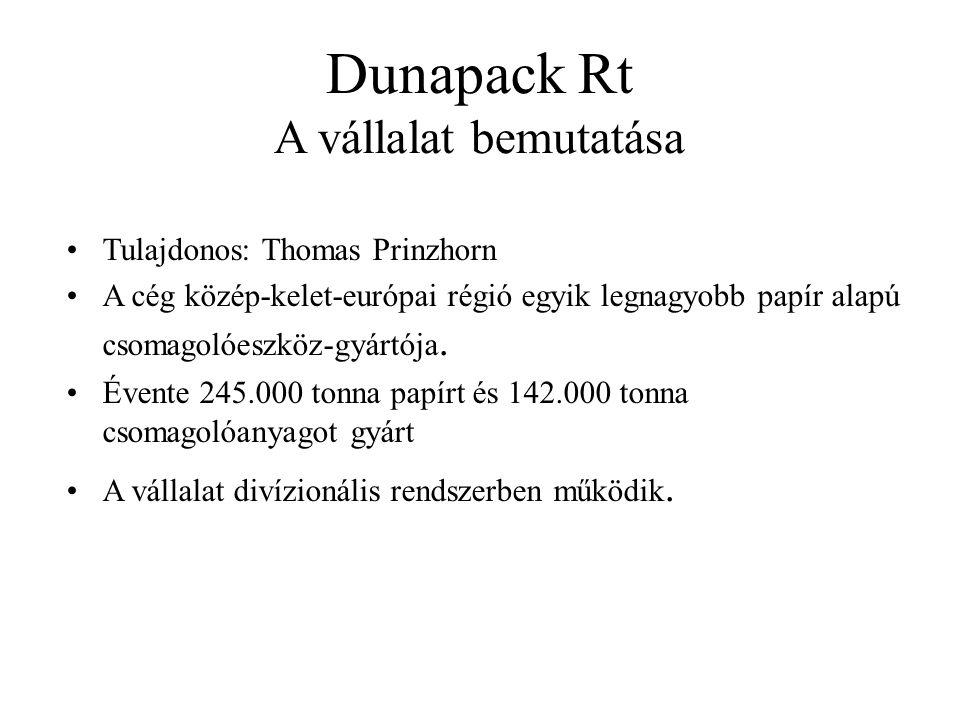 Dunapack Rt A vállalat bemutatása