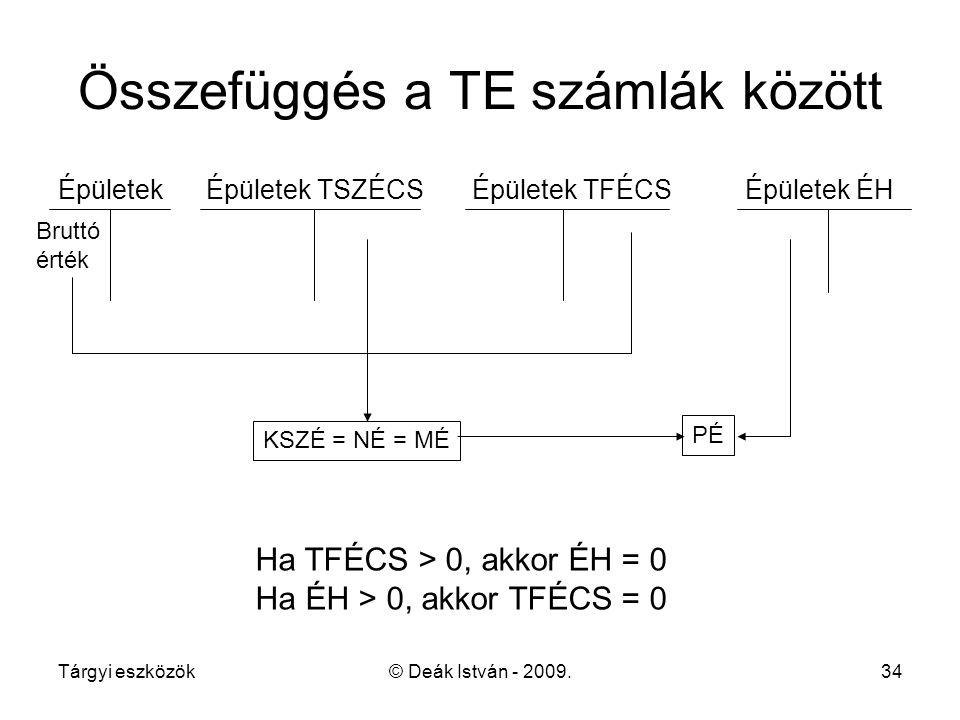 Összefüggés a TE számlák között