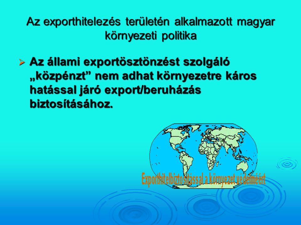 Az exporthitelezés területén alkalmazott magyar környezeti politika