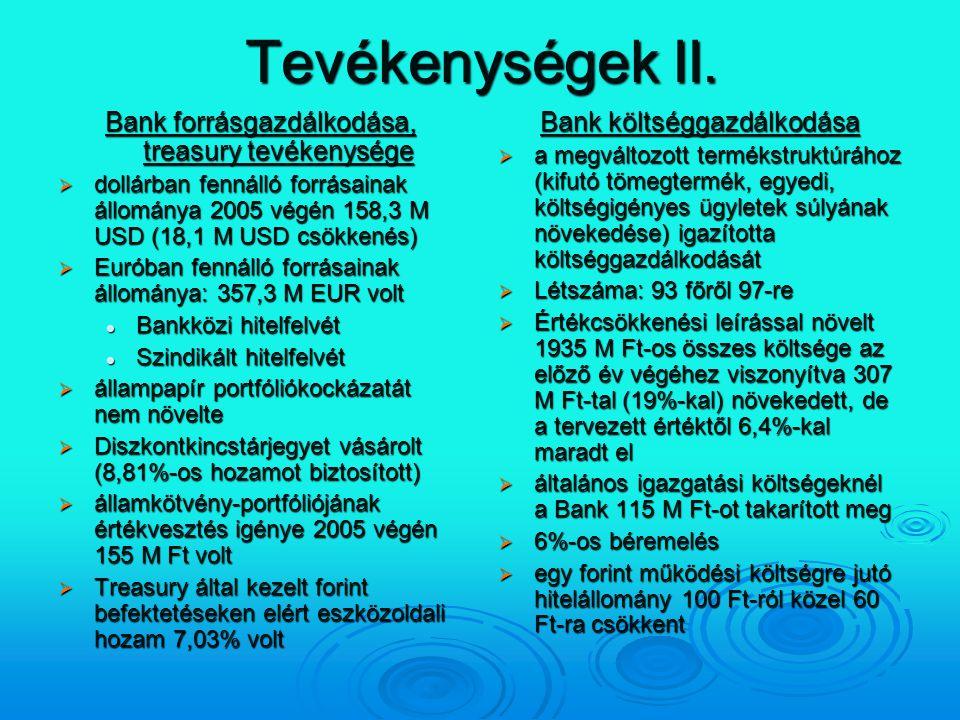 Tevékenységek II. Bank forrásgazdálkodása, treasury tevékenysége