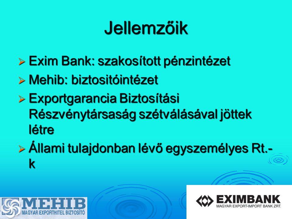 Jellemzőik Exim Bank: szakosított pénzintézet Mehib: biztositóintézet