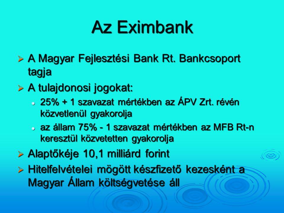 Az Eximbank A Magyar Fejlesztési Bank Rt. Bankcsoport tagja