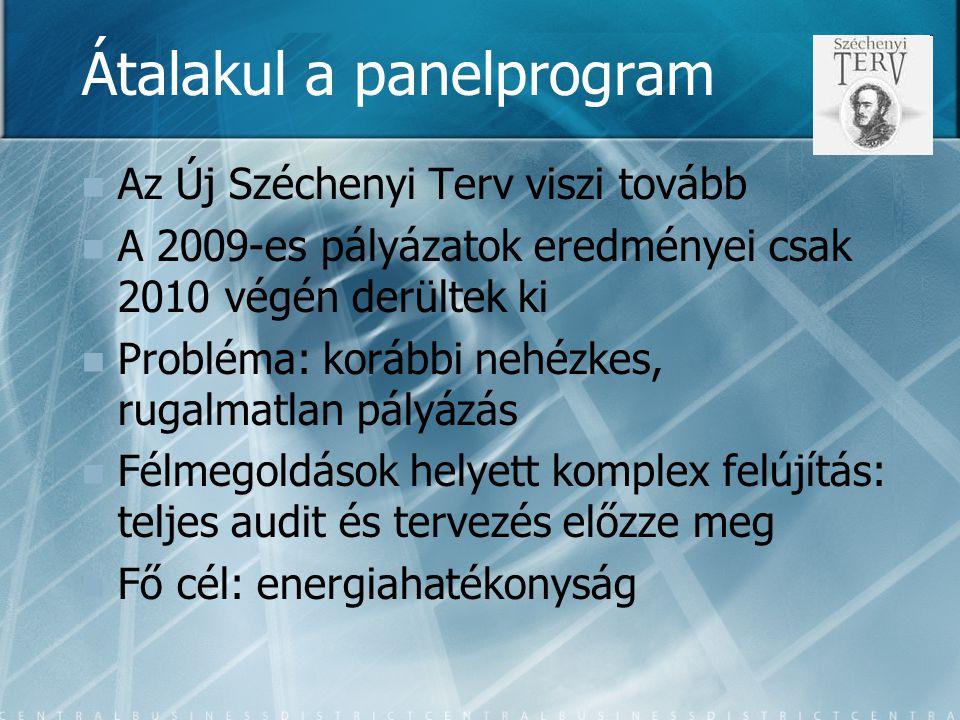 Átalakul a panelprogram
