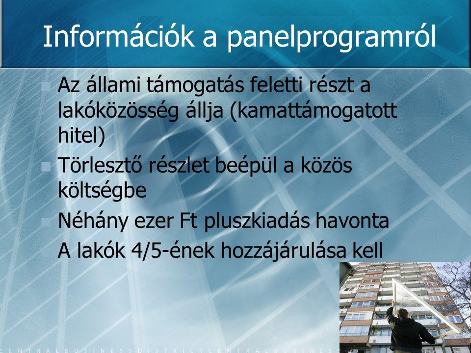 Információk a panelprogramról