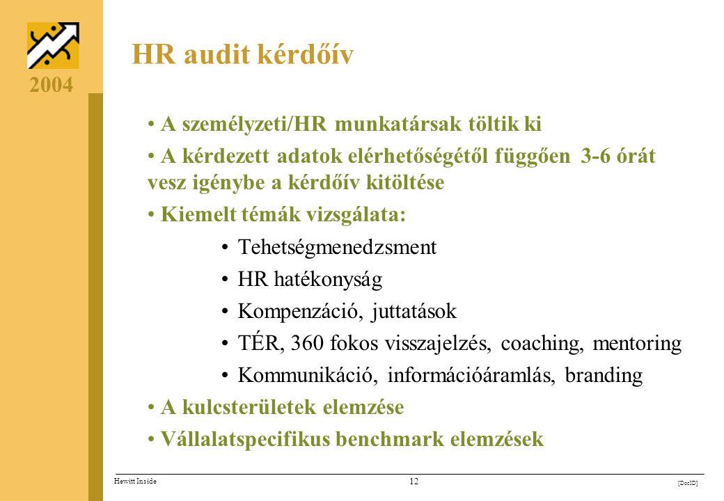 HR audit kérdőív A személyzeti/HR munkatársak töltik ki