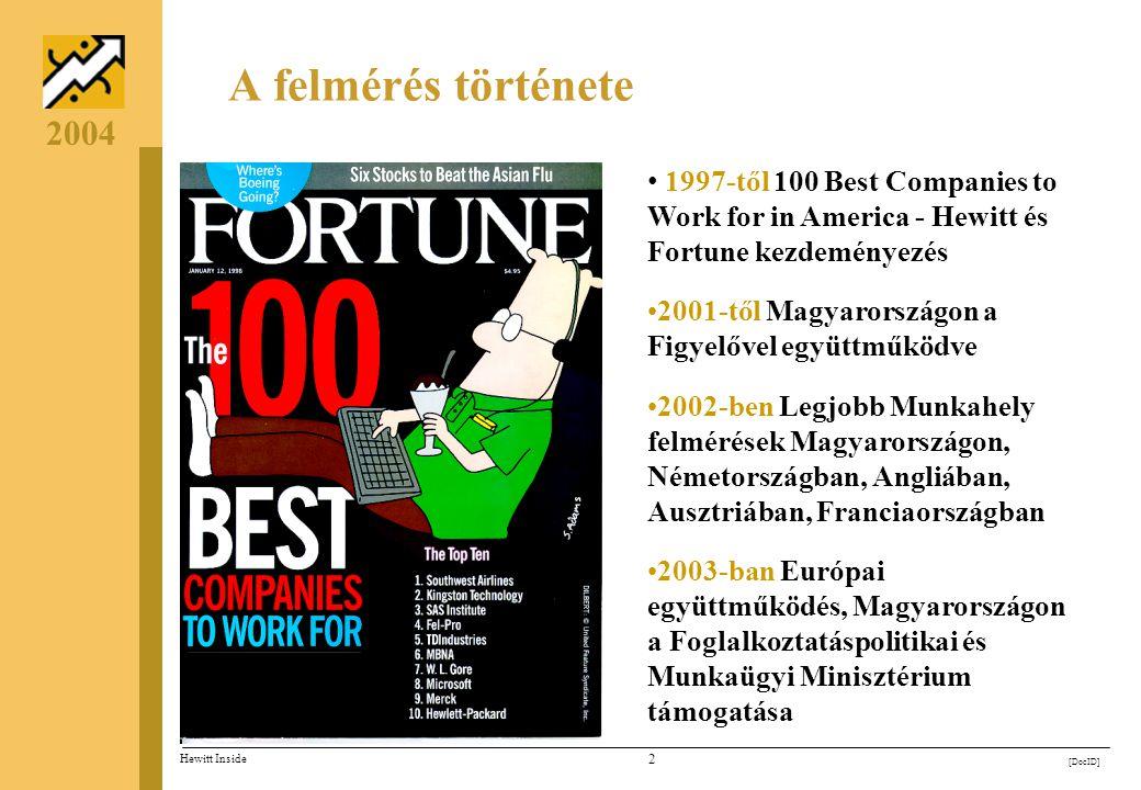 A felmérés története 1997-től 100 Best Companies to Work for in America - Hewitt és Fortune kezdeményezés.