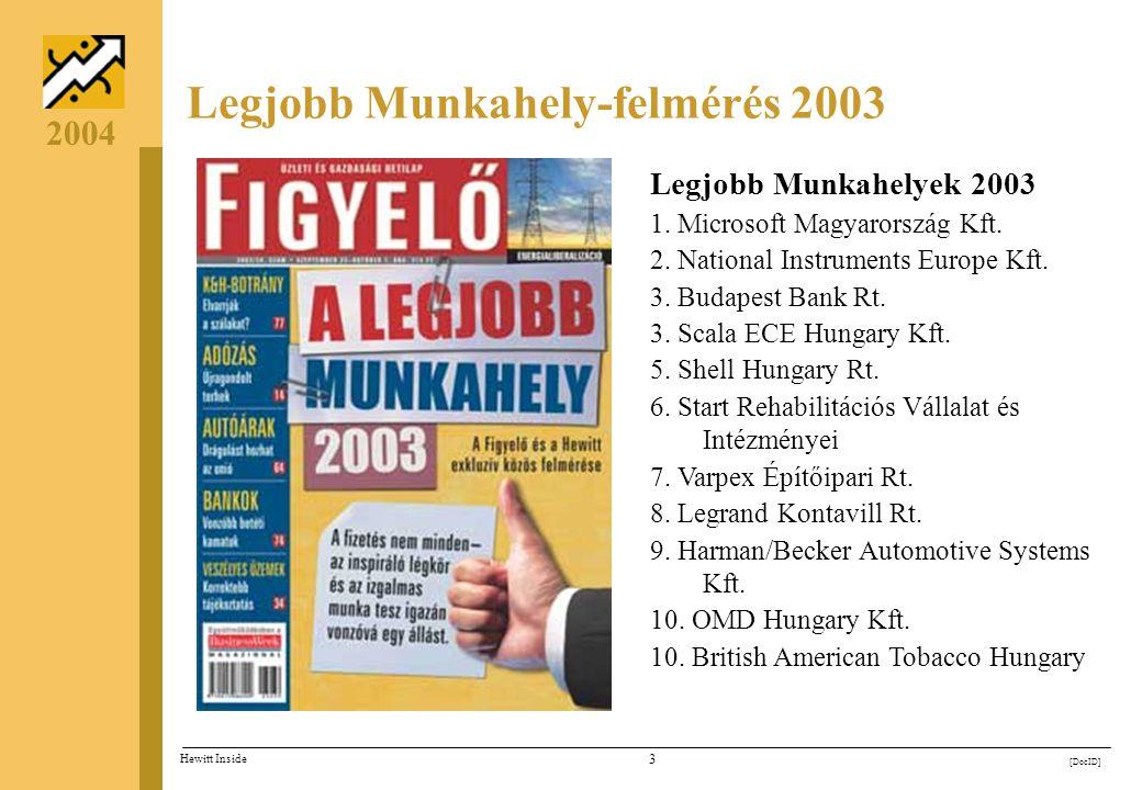 Legjobb Munkahely-felmérés 2003