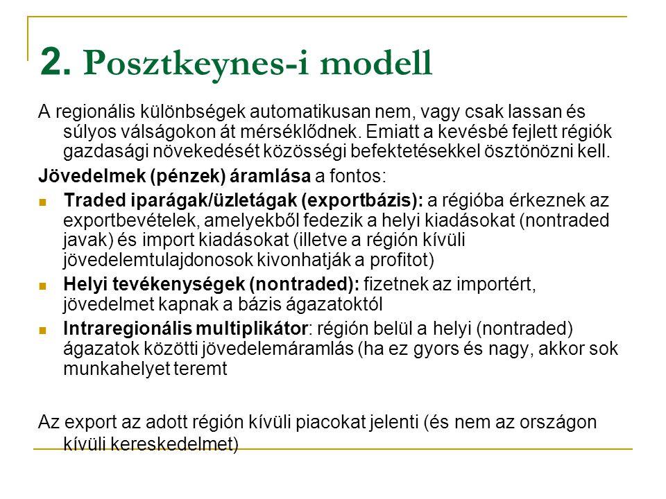 2. Posztkeynes-i modell