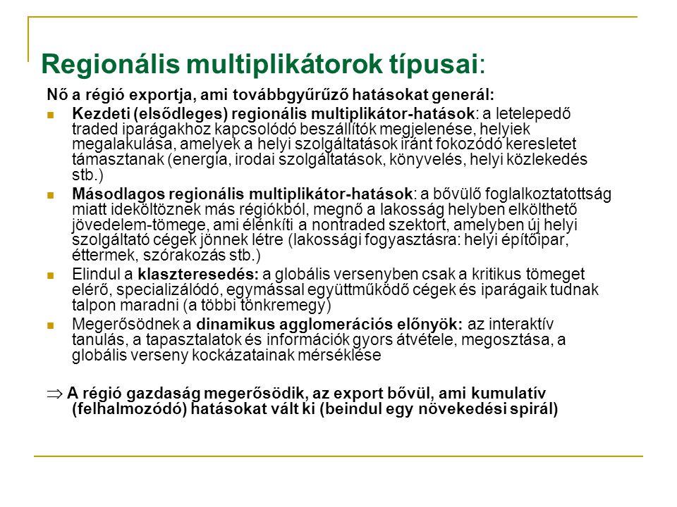 Regionális multiplikátorok típusai: