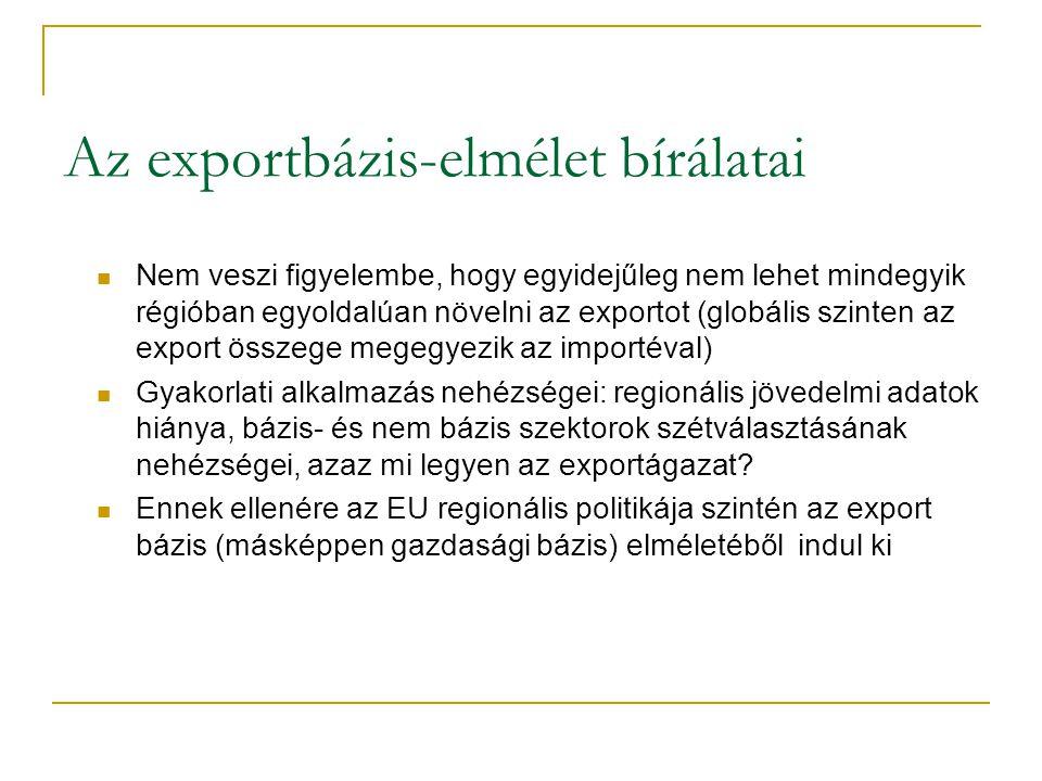 Az exportbázis-elmélet bírálatai