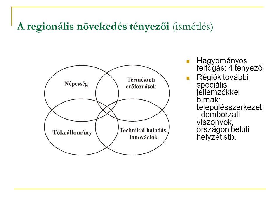 A regionális növekedés tényezői (ismétlés)
