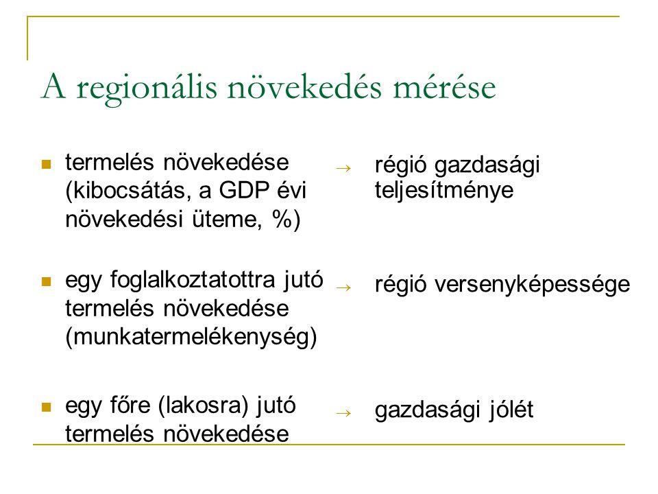 A regionális növekedés mérése