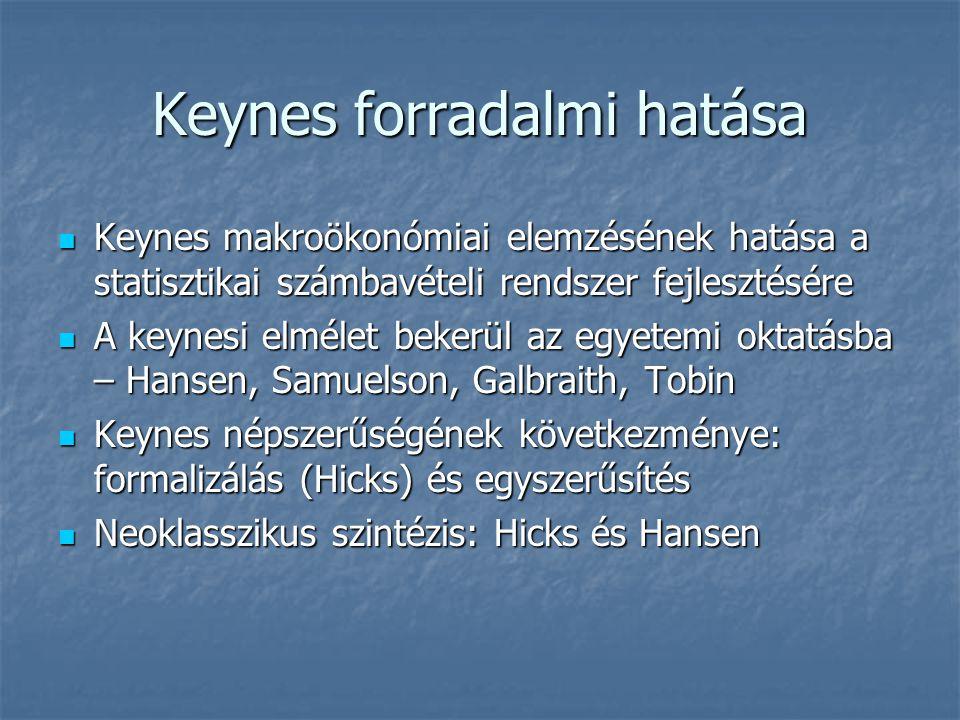 Keynes forradalmi hatása