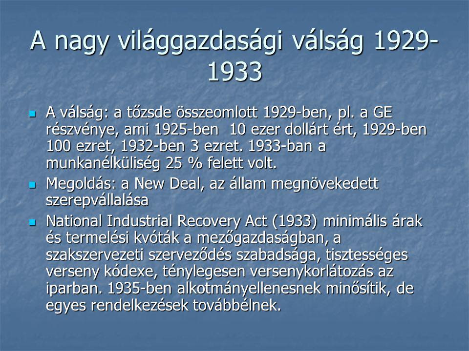 A nagy világgazdasági válság 1929-1933